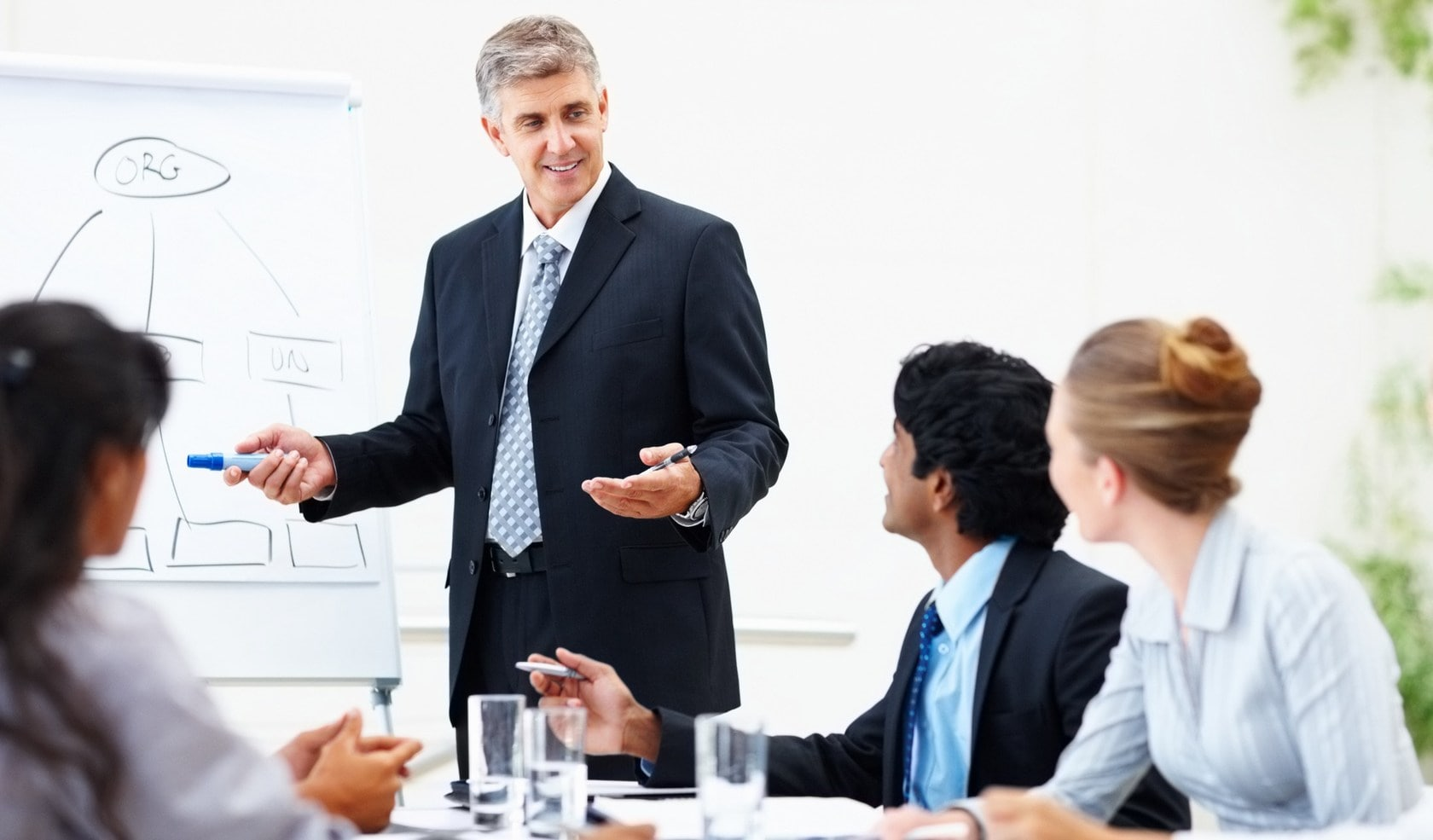 Corporate Management Training Programs – LIBT