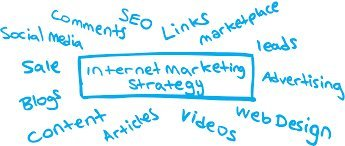 Web Design & Optimized SEO Service for your Small Business