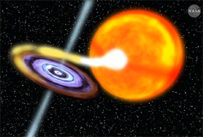 World News: Black hole detected in Milky Way | Thaiger