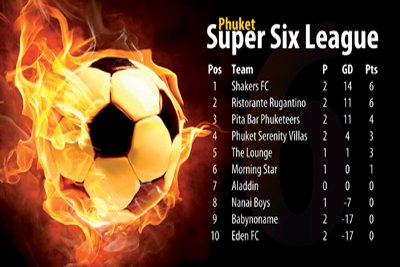 Shakers and Rugantino in the mix for Phuket Super Six | The Thaiger