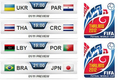 Futsal world rankings updated ahead of World Cup; Thailand falls to 14 | Thaiger