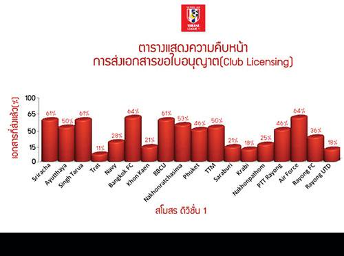 Phuket Business: Thai football market value to triple by 2017 | The Thaiger