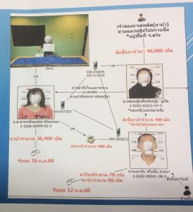 Trang drug network infiltrated - dealers arrested   News by Thaiger
