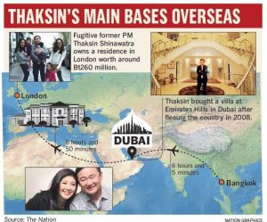 More legal challenges for Thaksin | News by Thaiger