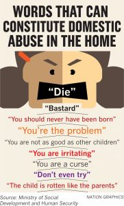 One-third of Thai families live with some form of domestic violence and verbal abuse | News by Thaiger