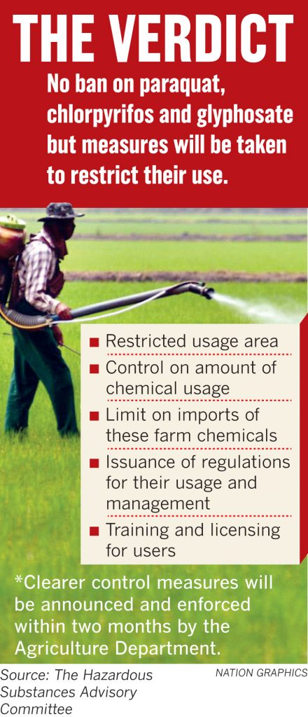 No ban on controversial toxic agriculture chemicals | News by Thaiger