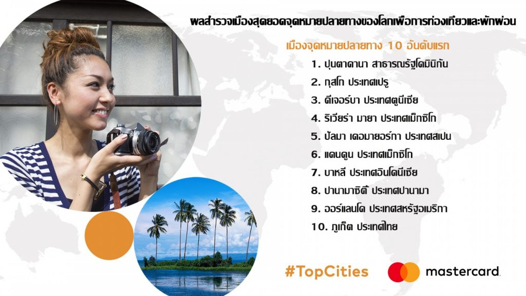 Top 10 world locations where people go to play | News by The Thaiger