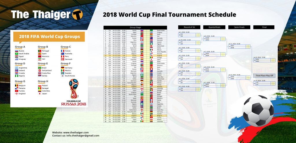 Thaiger World Cup wall chart - print it out, pin it up, fill it in | News by Thaiger
