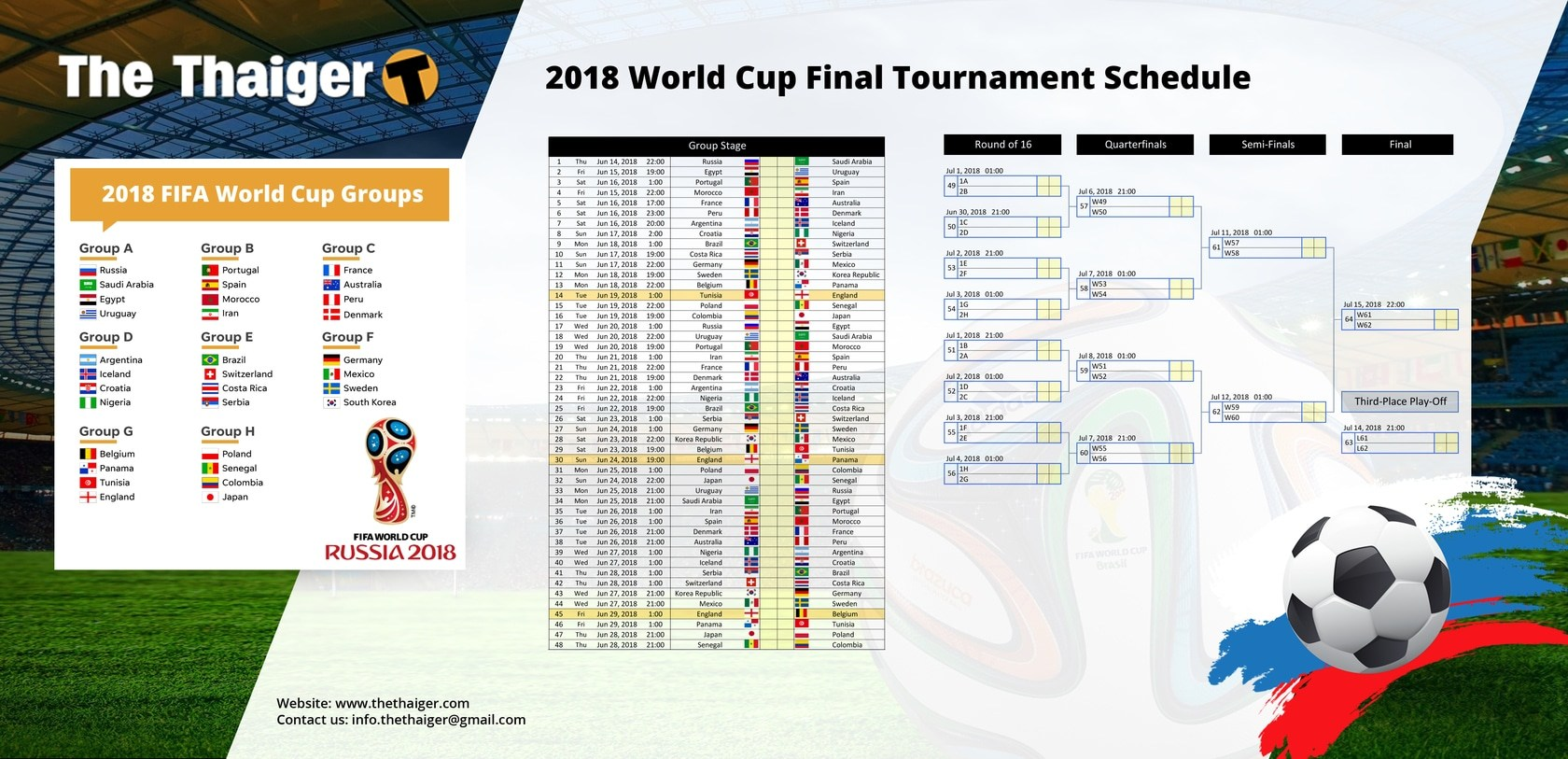 Thaiger World Cup wall chart – print it out, pin it up, fill it in | The Thaiger