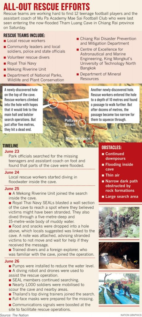 Into Day Five: Rescuers battle rising water | News by Thaiger