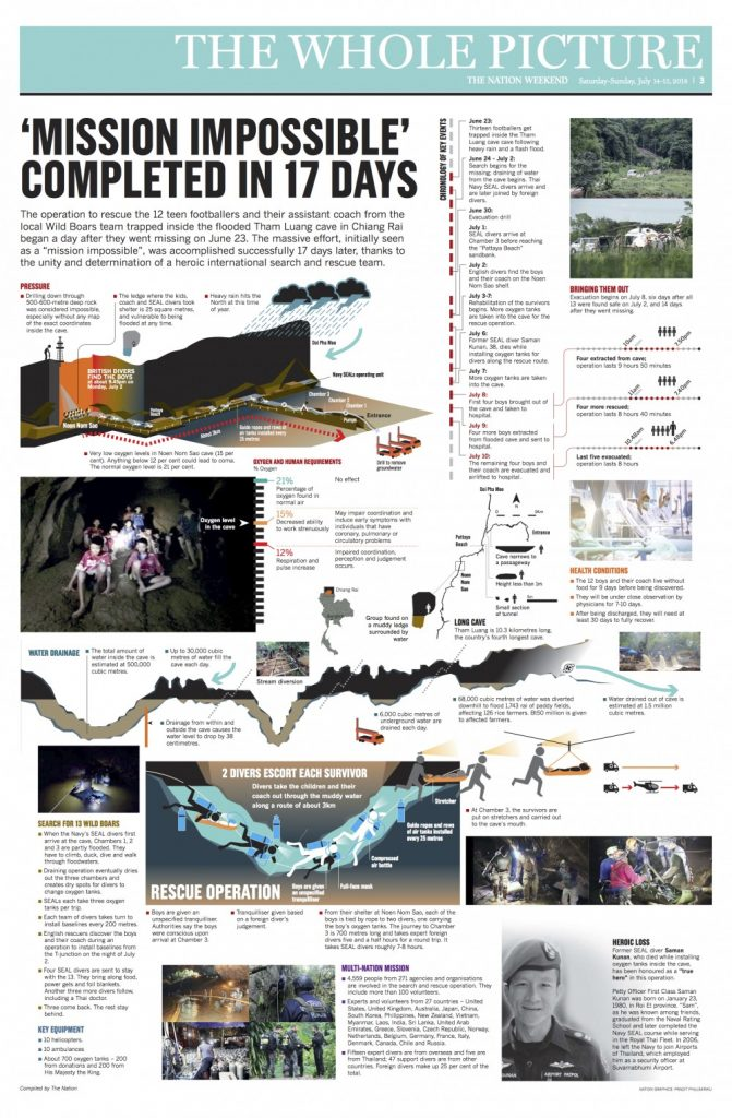 Chiang Rai: Mission Possible explained   News by The Thaiger