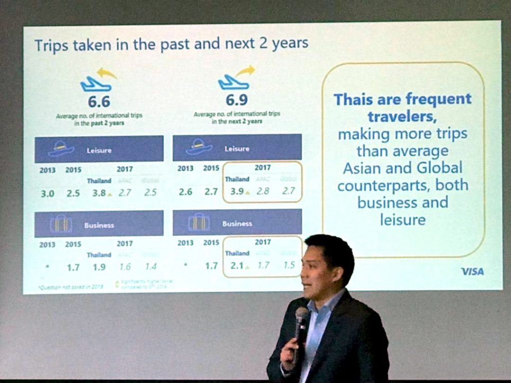 Thais travel more, but not too long - Visa   News by The Thaiger