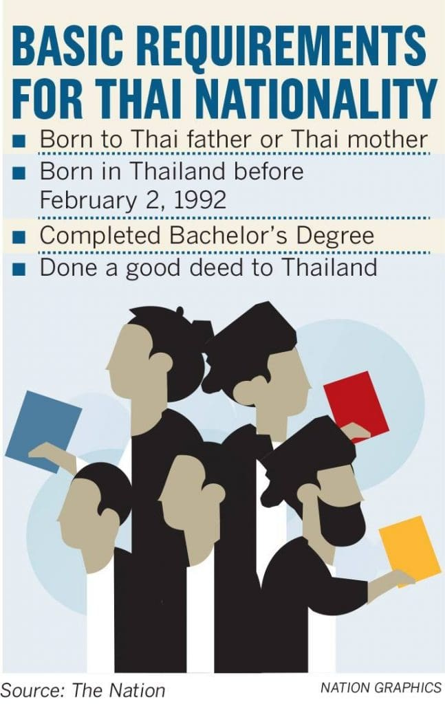 Serious reforms needed to solve problem of Thailand's stateless people | News by The Thaiger