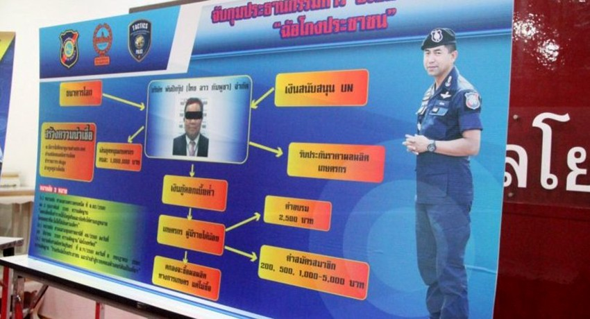 Police uncover a major farm scam | News by The Thaiger