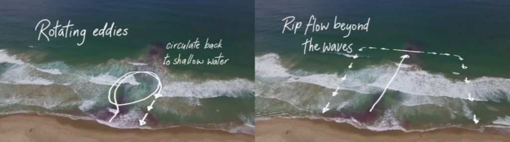 Surviving Phuket's rip currents: everything has changed | News by The Thaiger
