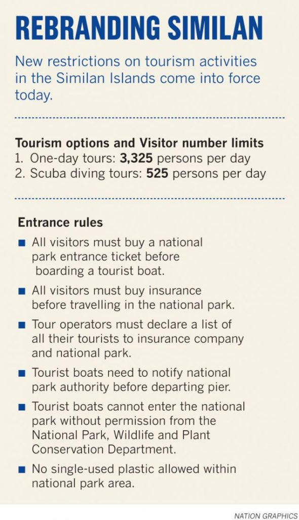 Similans re-open with tight new restrictions | News by The Thaiger