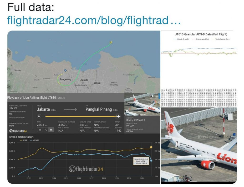 A perfect storm hits Flight JT 610 | News by The Thaiger