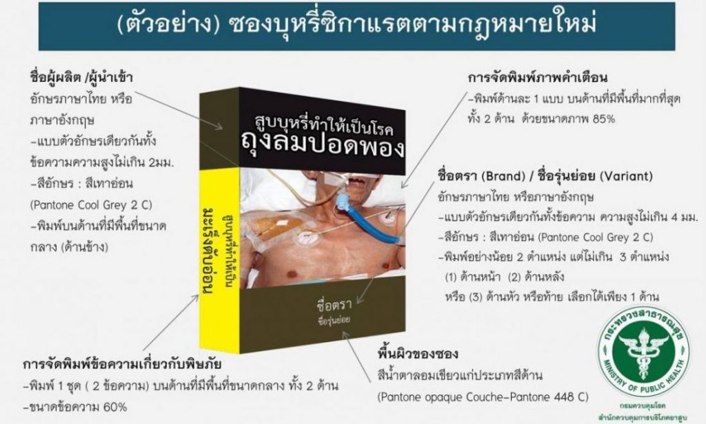 Thai government being urged to legalise e-cigarettes and vaping | News by Thaiger