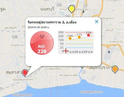 ฝุ่นละออง PM2.5 ลอยคลุ้งพุ่งปรี๊ดทุกสถานี - พระราม 2 ทะลุสีแดง! | News by The Thaiger