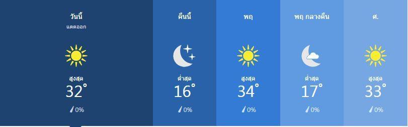 สภาพอากาศ วันที่ 30 มกราคม   News by The Thaiger