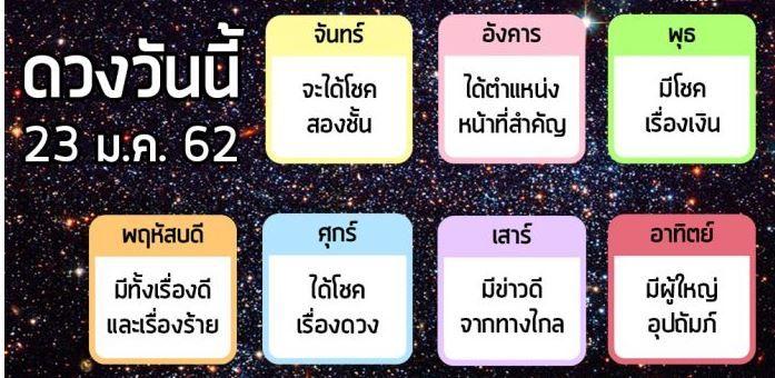 ดวงรายวัน ประจำวันพุธที่ 23 มกราคม 2562   News by The Thaiger