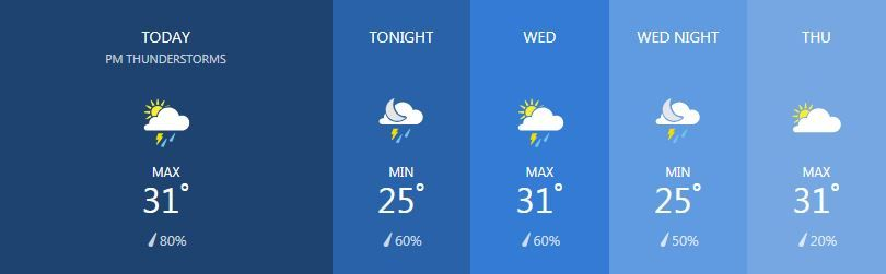 Weather for January 29 | News by The Thaiger