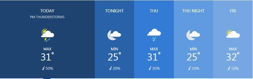 Weather for January 30 | News by Thaiger