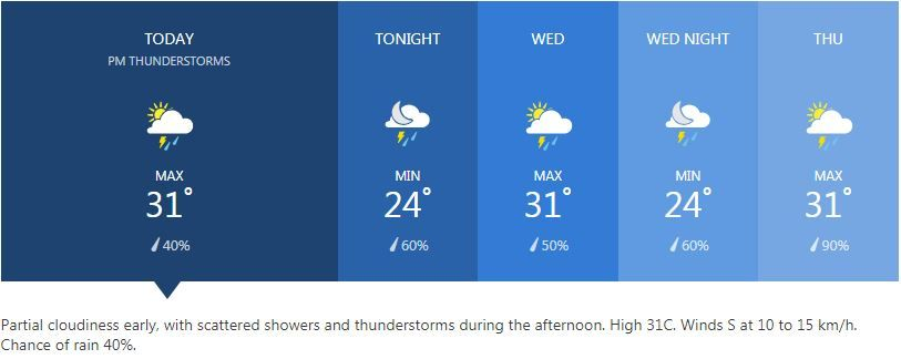 Weather for January 15 | News by Thaiger