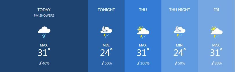 Weather for January 16   News by The Thaiger
