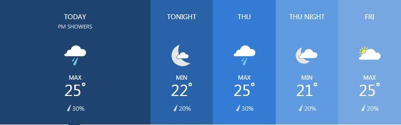 Weather for January 23 | News by Thaiger