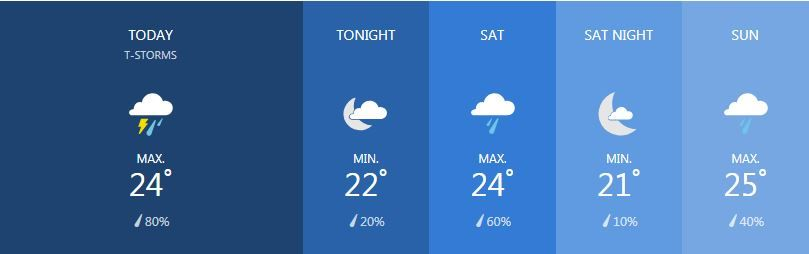 Weather for January 18 | News by The Thaiger