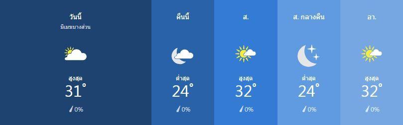 สภาพอากาศ วันที่ 18 มกราคม | News by The Thaiger