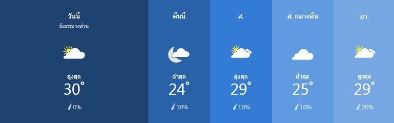สภาพอากาศ วันที่ 25 มกราคม | News by The Thaiger
