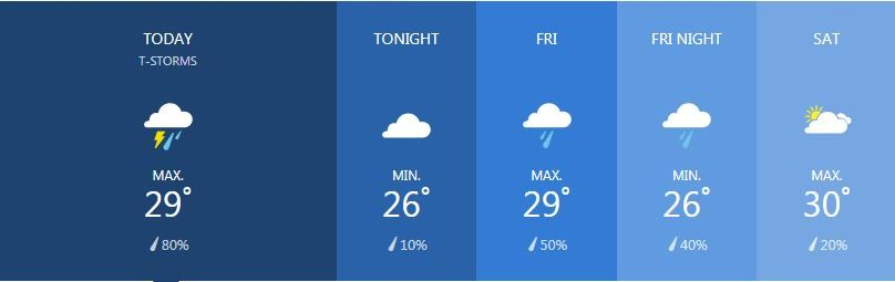 Weather for January 17 | News by The Thaiger