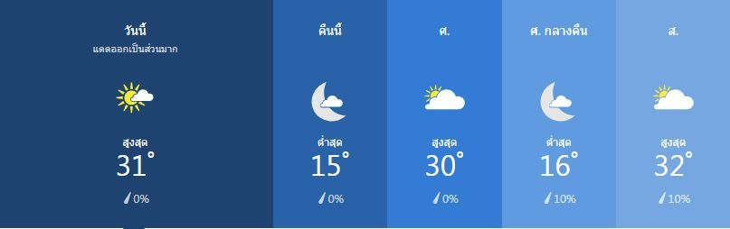 สภาพอากาศ วันที่ 17 มกราคม | News by The Thaiger
