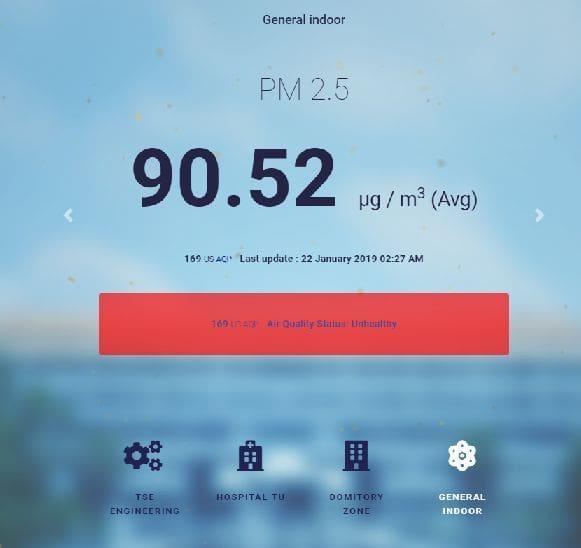ห่วงสวัสดิภาพนศ. ธรรมศาสตร์ตั้งจุดตรวจฝุ่นละออง PM2.5 ในมหาวิทยาลัย | The Thaiger