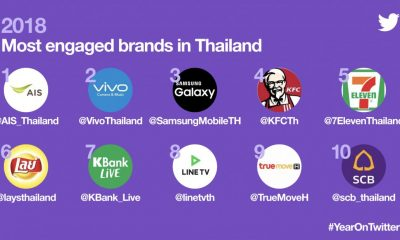 Twitter is on the rise in Thailand. This is what you were Tweeting about in 2018.   The Thaiger