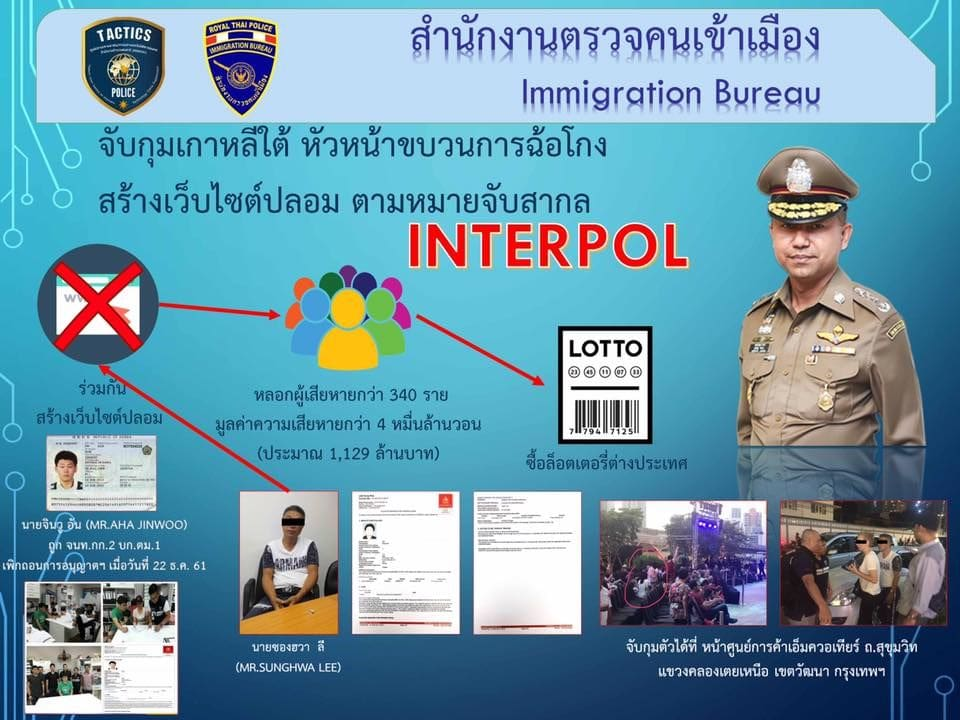 South Korean arrested in Bangkok over fake lottery website | News by The Thaiger