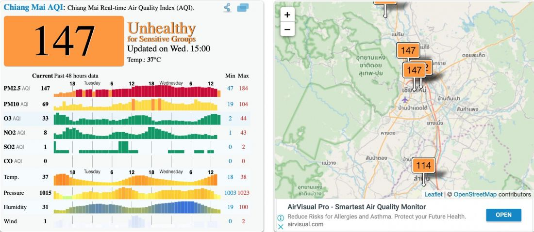 Chiang Mai and Bangkok blanketed under Wednesday air pollution and smog | News by The Thaiger