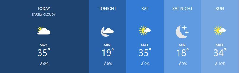 Weather for February 15 | News by The Thaiger