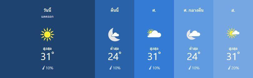 สภาพอากาศ วันที่ 14 กุมภาพันธ์ | News by The Thaiger