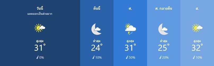 สภาพอากาศ วันที่ 7 กุมภาพันธ์ | News by The Thaiger