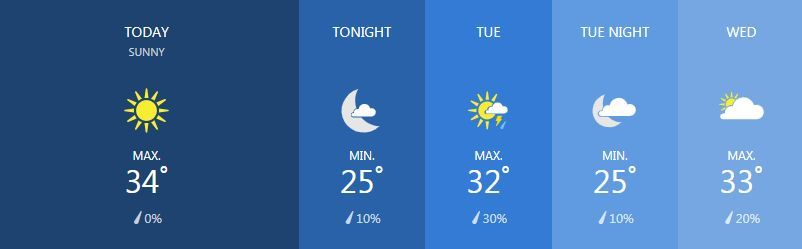 Weather for February 11 | News by The Thaiger