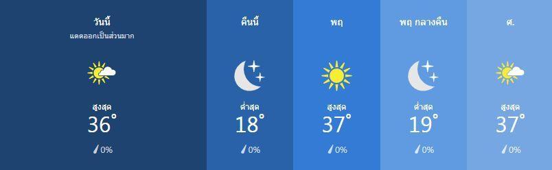 สภาพอากาศ วันที่ 6 มีนาคม | News by The Thaiger