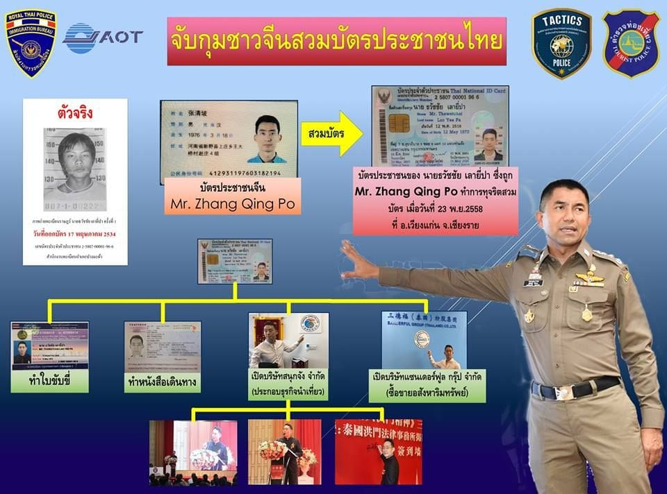 Chinese man arrested for using Thai ID card to lure foreign investors | News by The Thaiger