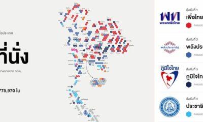 รายงานสดตรวจผลคะแนนเลือกตั้ง 62 [Live] | The Thaiger