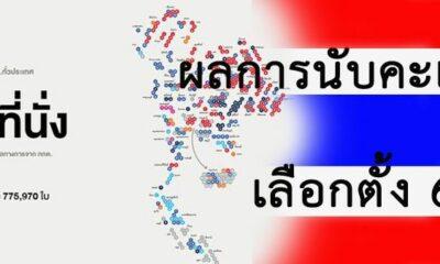 เลือกตั้ง 2562 : กกต.แถลงผลคะแนนเลือกตั้ง 100% พปชร พุ่งที่หนึ่ง 8.4 ล้านเสียง | The Thaiger