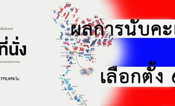 ผลการนับคะแนนเลือกตั้ง62 – สัดส่วน ส.ส. ที่แต่ละพรรคได้ | The Thaiger