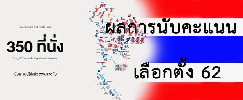 ผลการนับคะแนนเลือกตั้ง62 [อัปเดต 94%] – สัดส่วน ส.ส. ที่แต่ละพรรคได้ | The Thaiger