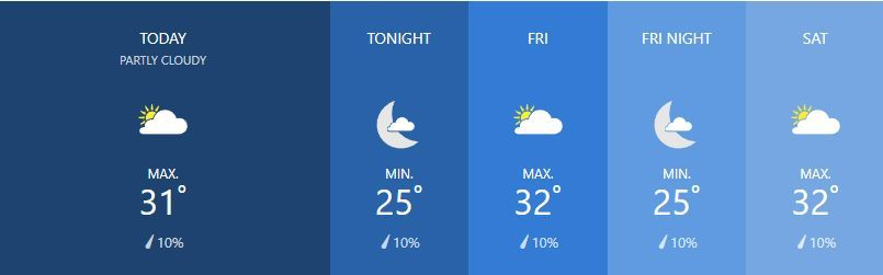 Weather for March 7   News by Thaiger
